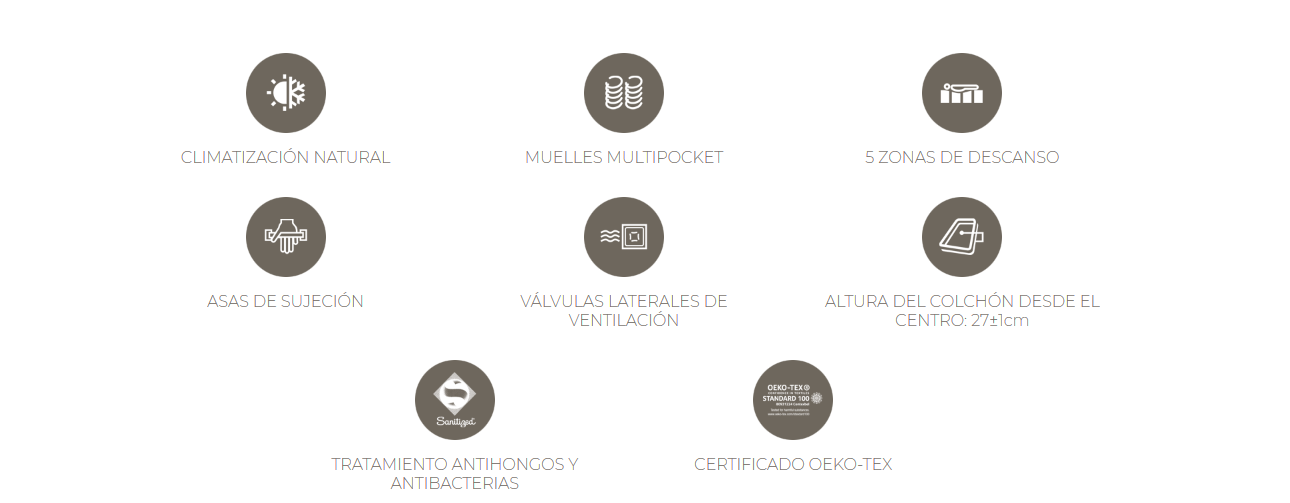 COLCHÓN DE MUELLES MULTIPOCKET BORA FIRM 3